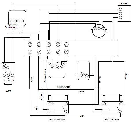 white rodgers gas valve manual