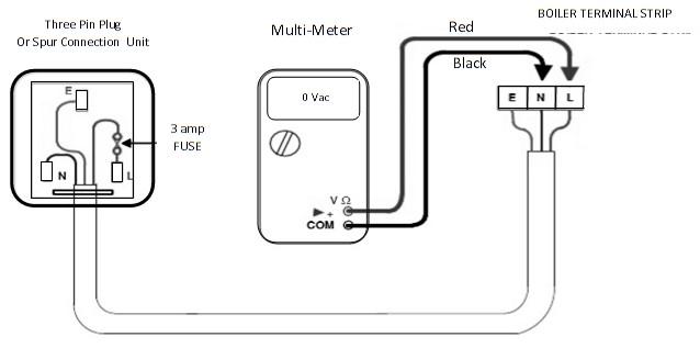 mains voltage test - dead test
